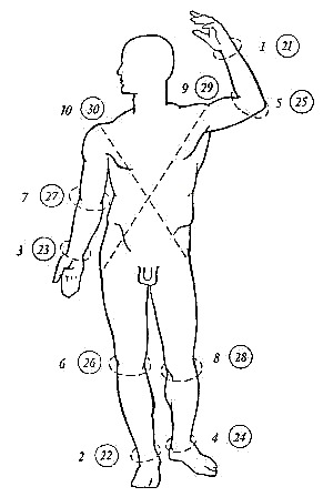 Рис. Схема смазывания йодом